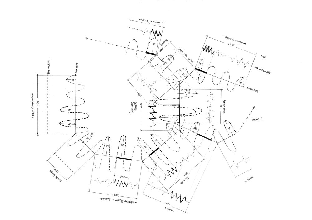 Poshmark Diagram.jpg
