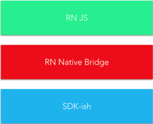 react-native-arch.png