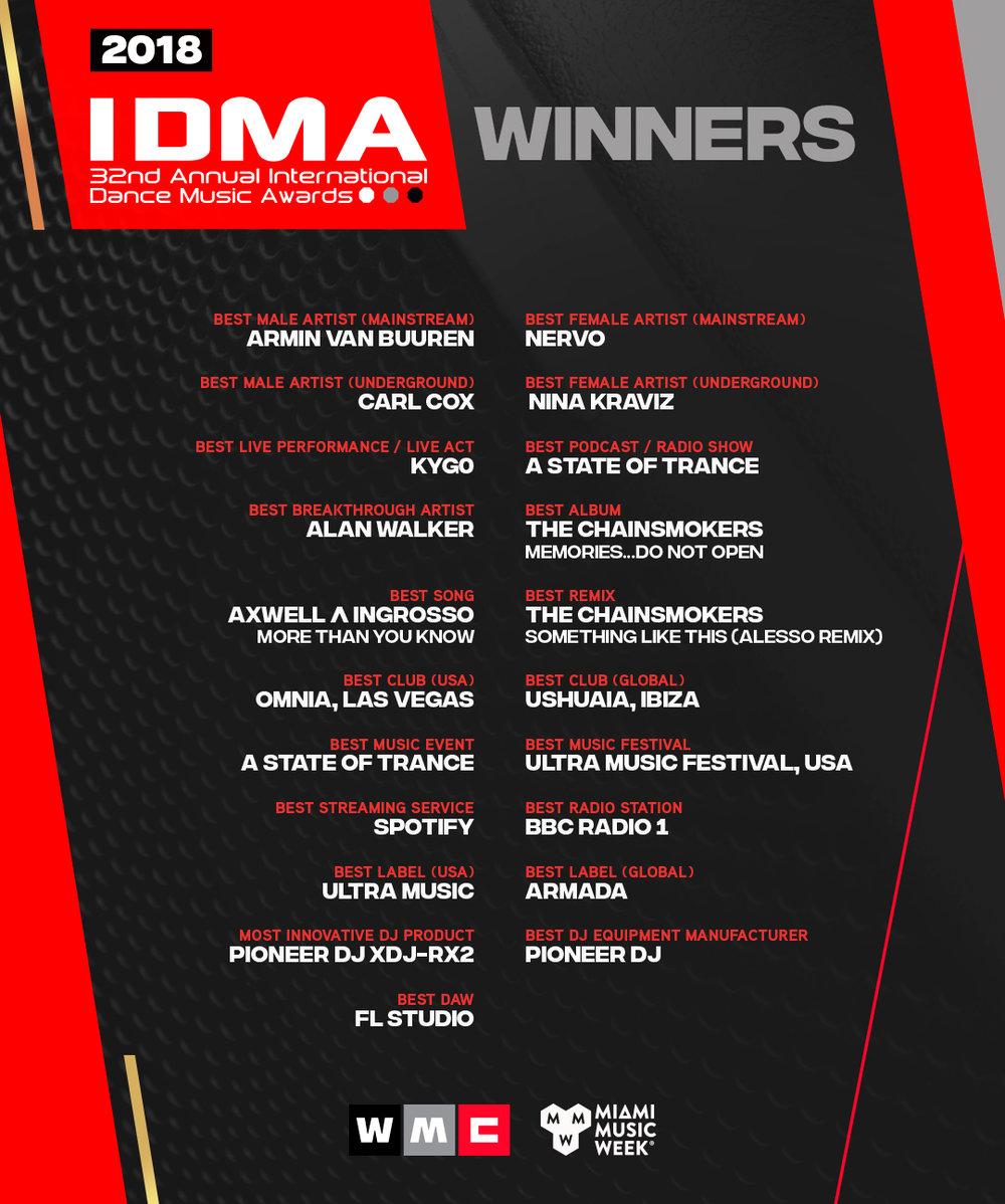 idma-winners.jpg