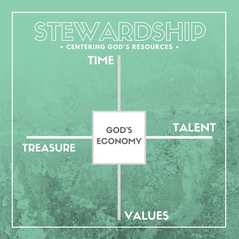 ELI Stewardship Image.png