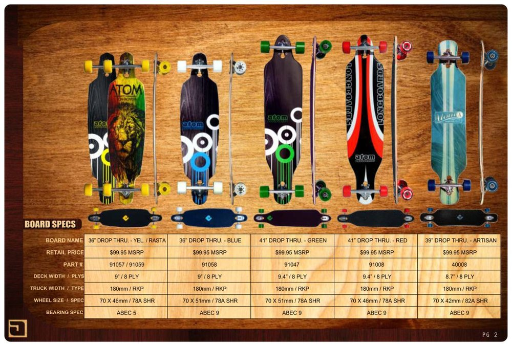 Atom Longboard - Deck Style - Drop Throughs Pg2.jpg