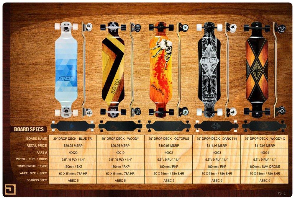 Atom Longboard - Deck Style - Drop Decks Pg1.jpg