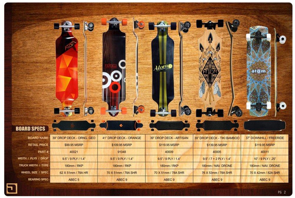 Atom Longboard - Deck Style - Drop Decks Pg2.jpg