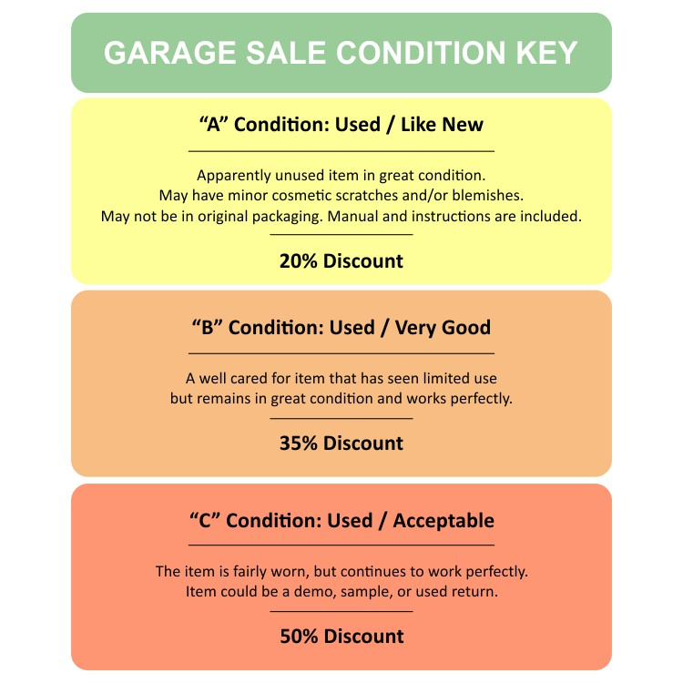 Garage Sale Condition Key - Graphic.jpg