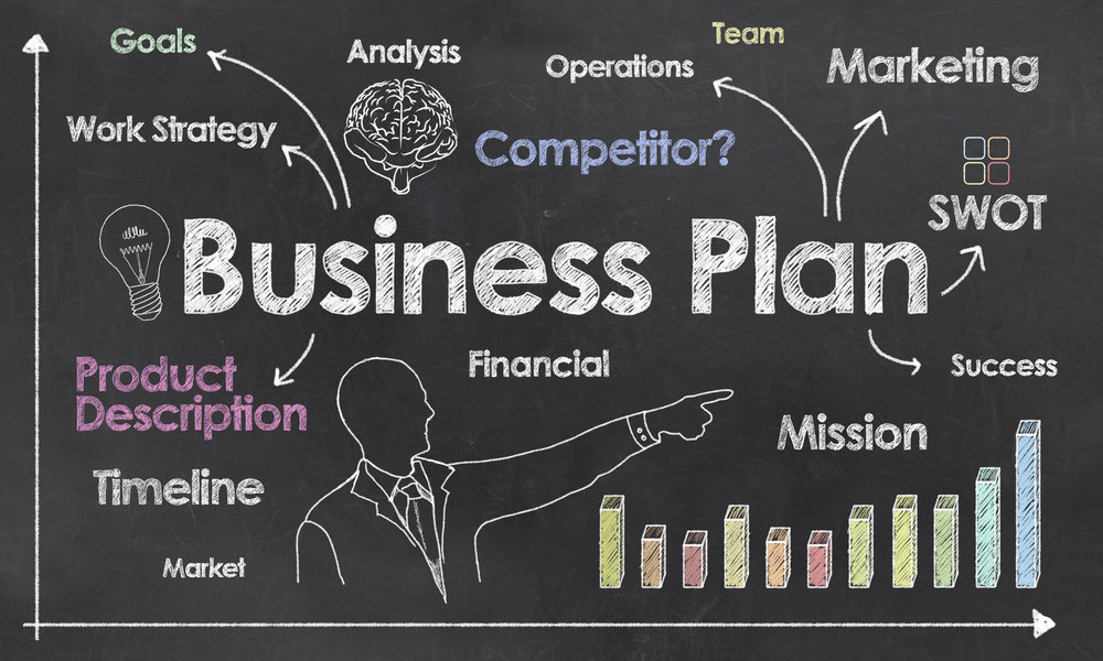Business-plan-doingthegoodwork.jpg
