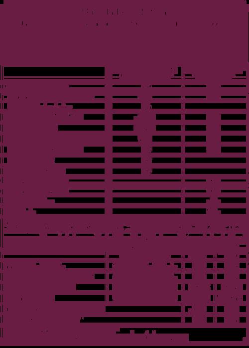 Forno de Minas Pão de Queijo - Nutritional Facts