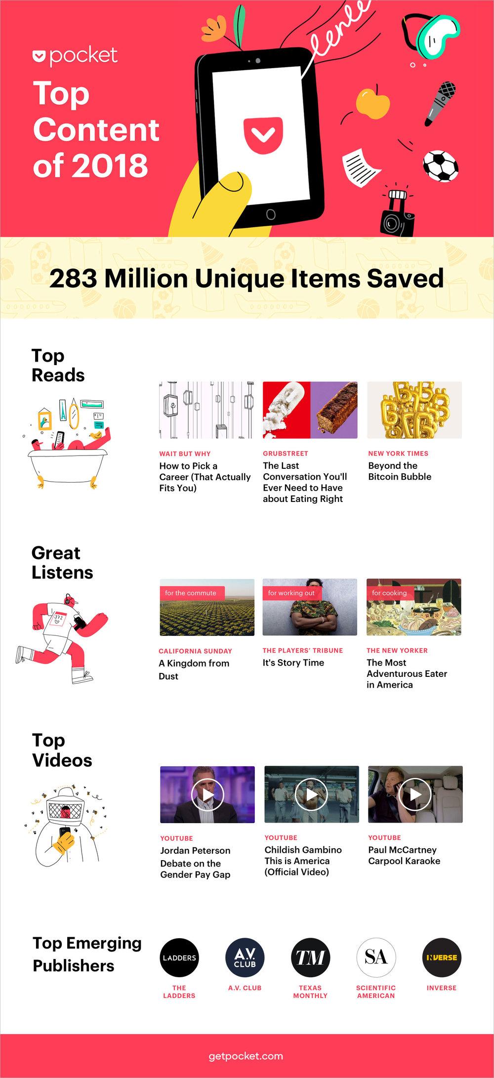 EOY_Infographic_FINAL.jpg