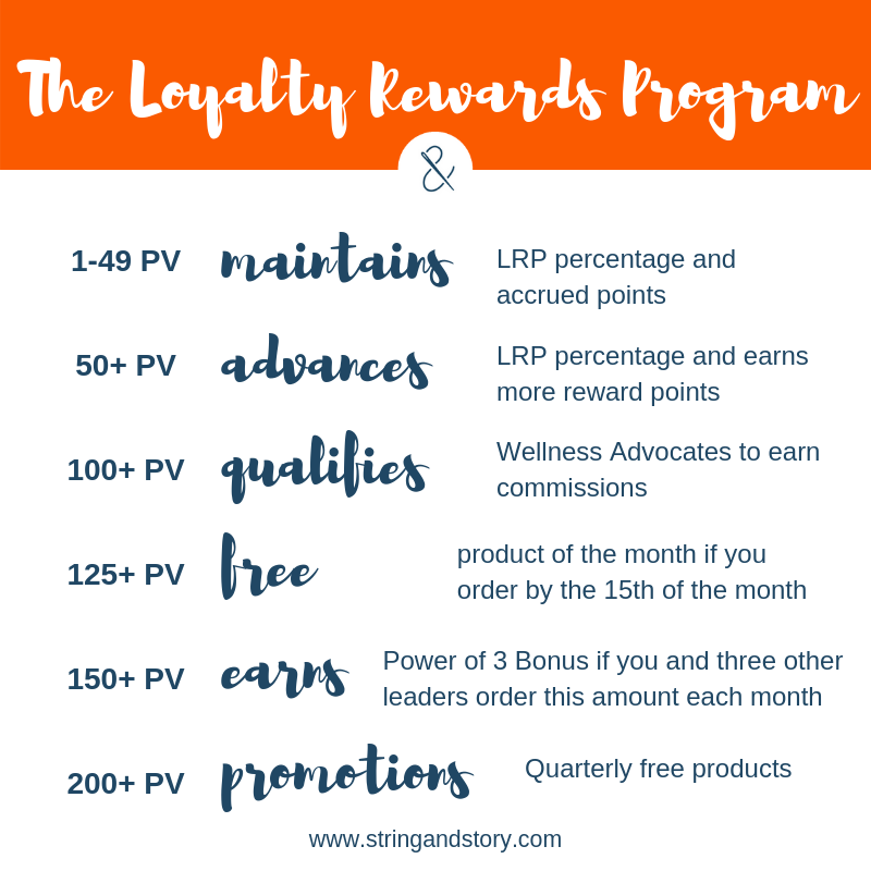 The doTERRA Loyalty Rewards Program with HollyAnne Knight of String & Story