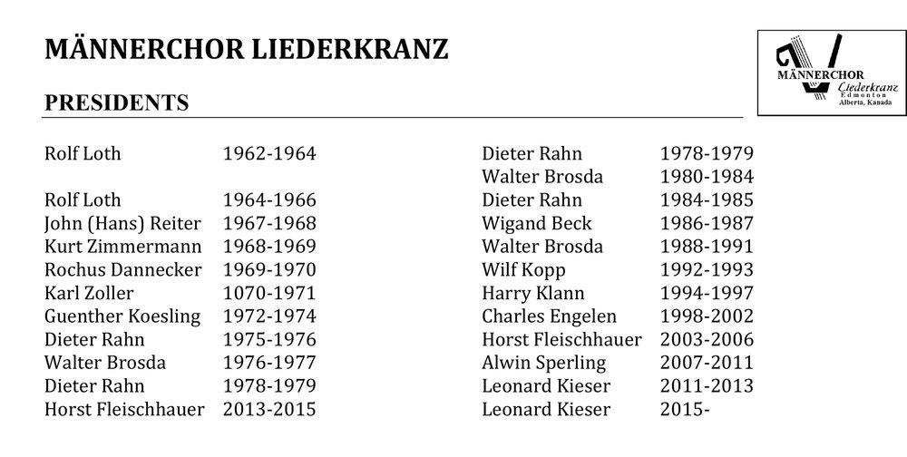 4.History- presidents.jpg