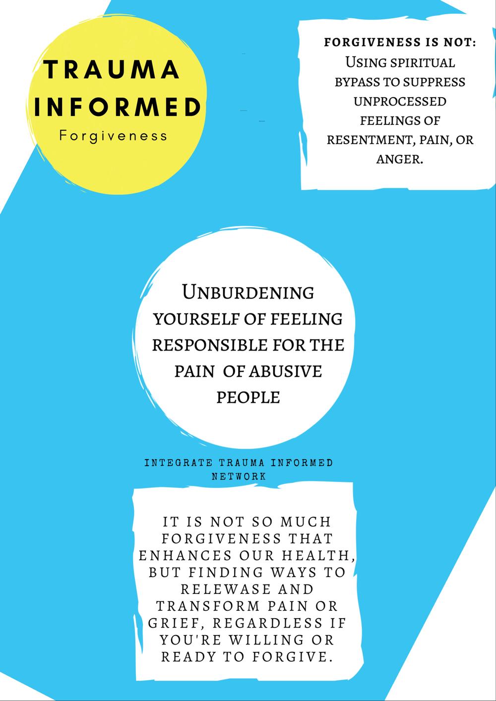 Trauma Informed Forgiveness.png