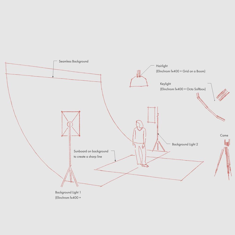 Sketchup_Light Diagram_1
