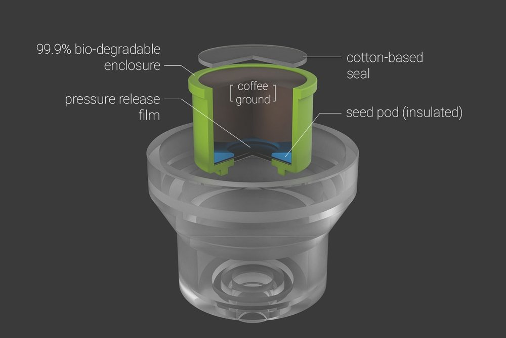 FUSE Reusable and Biodegradable Capsule