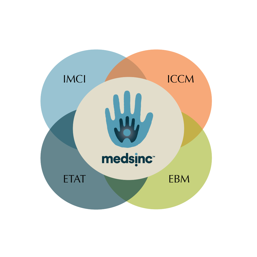 MEDSINC-Clinical-Integration-Diagram.png