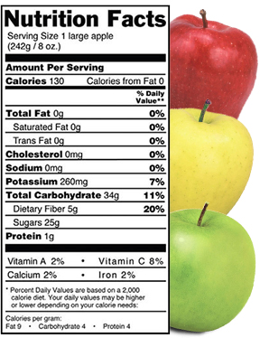 Apple-nutrition-facts.png