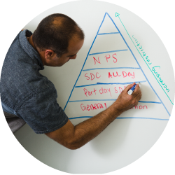 Man drawing diagram on white board. Link to Workshops and Clinics