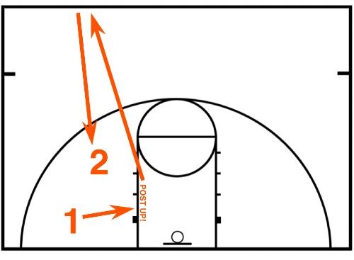5point sprint, shoot, post1.jpg