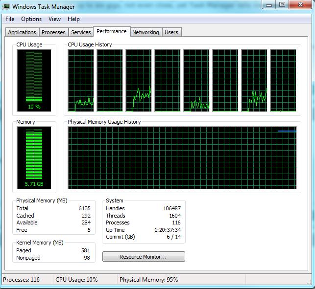 High memory usage
