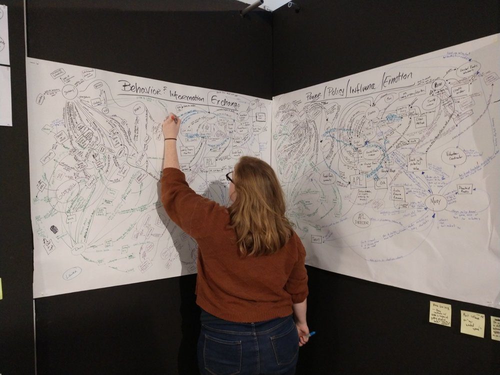 My teammate Kelsey adding a connection to the first draft of a map of how Recycled Reads interacts with the City of Austin