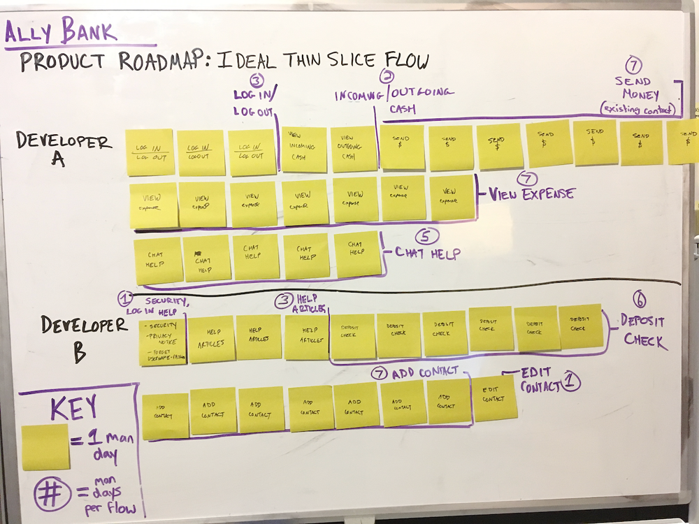 Whiteboard_product_roadmap - 1.png