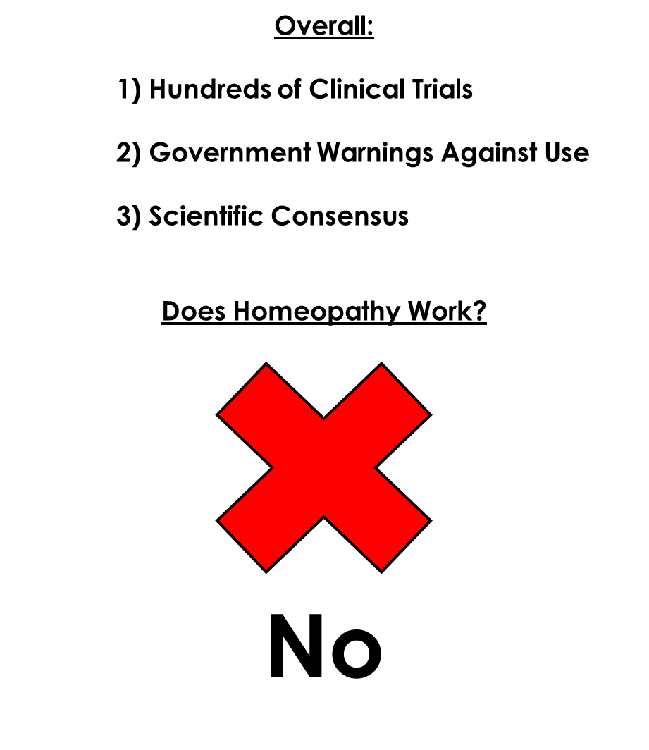Summary Homeopathy