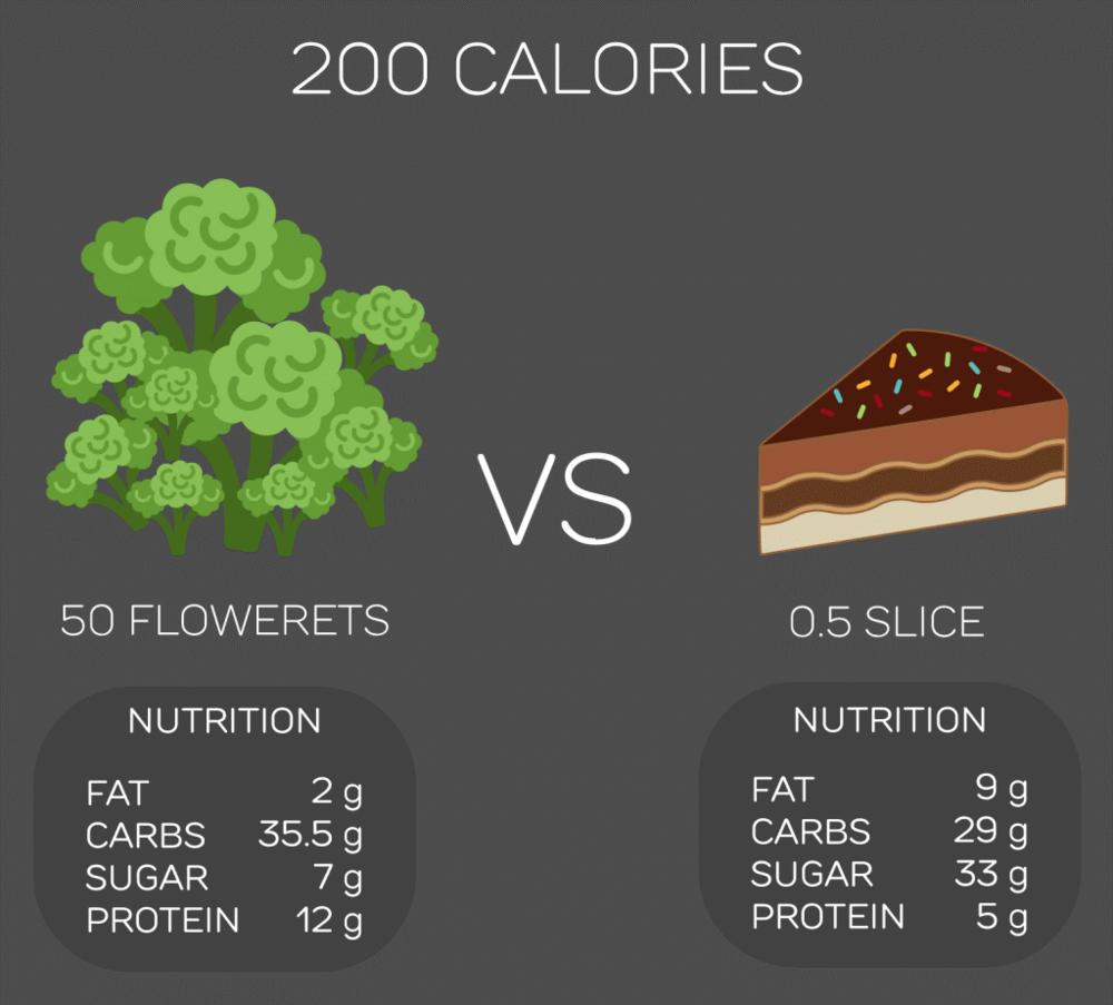 calorie.png