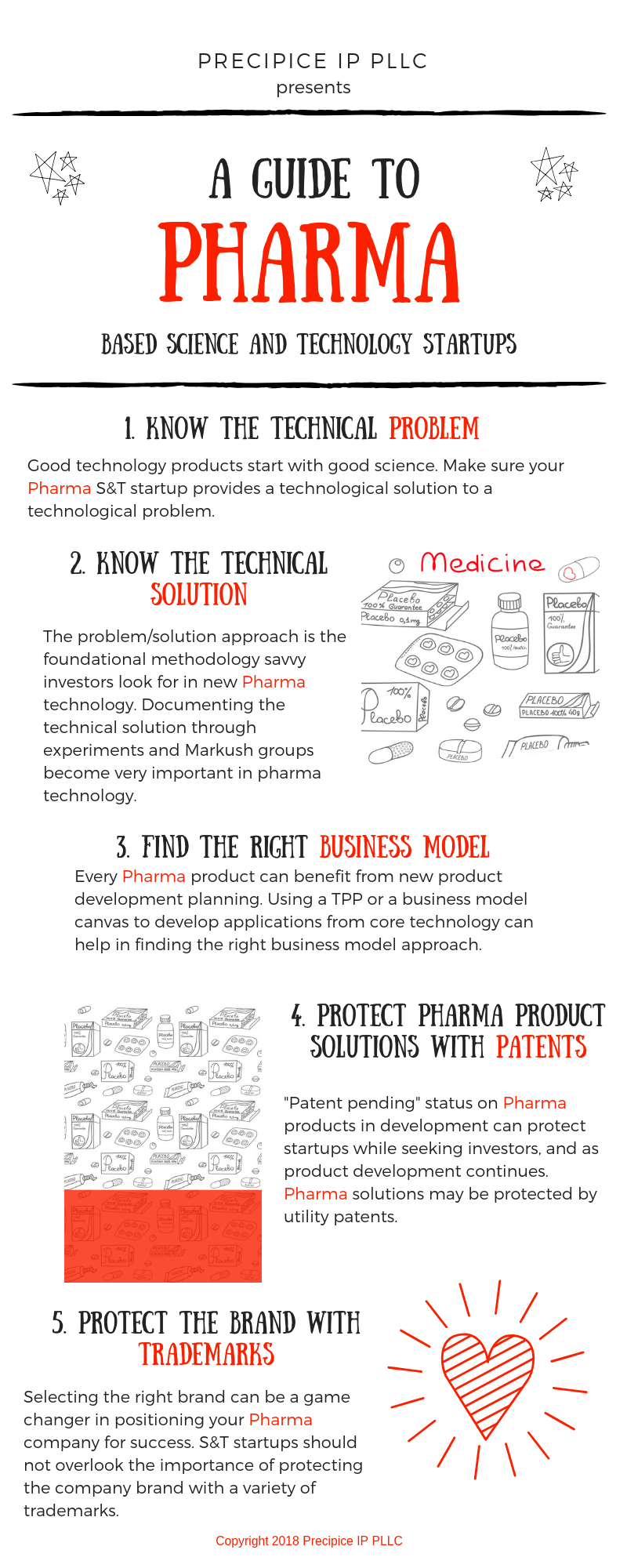 Precipice IP PLLC Infographic-Pharma
