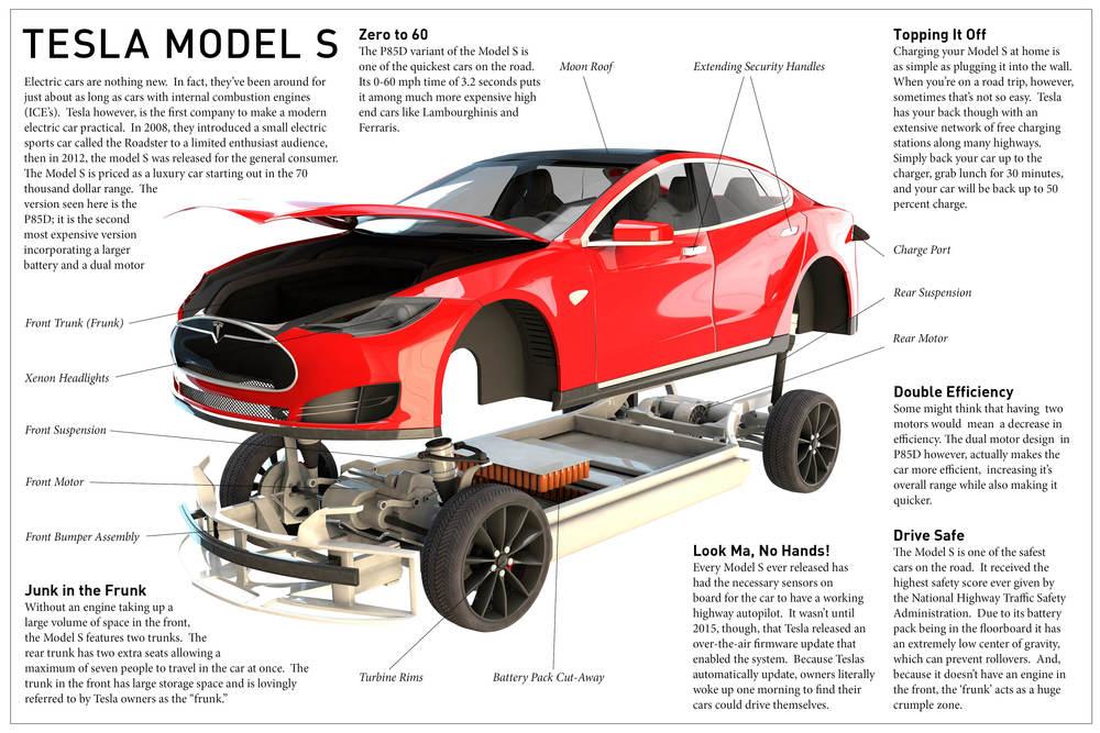 TeslaFullTextWIP2.jpg