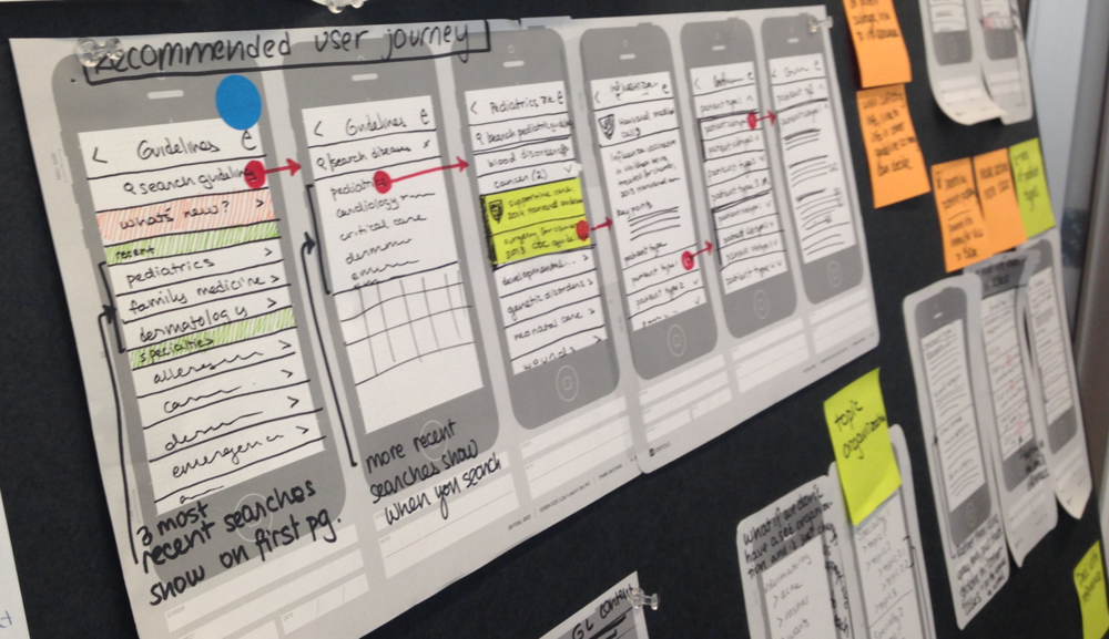 Mapping the user journey