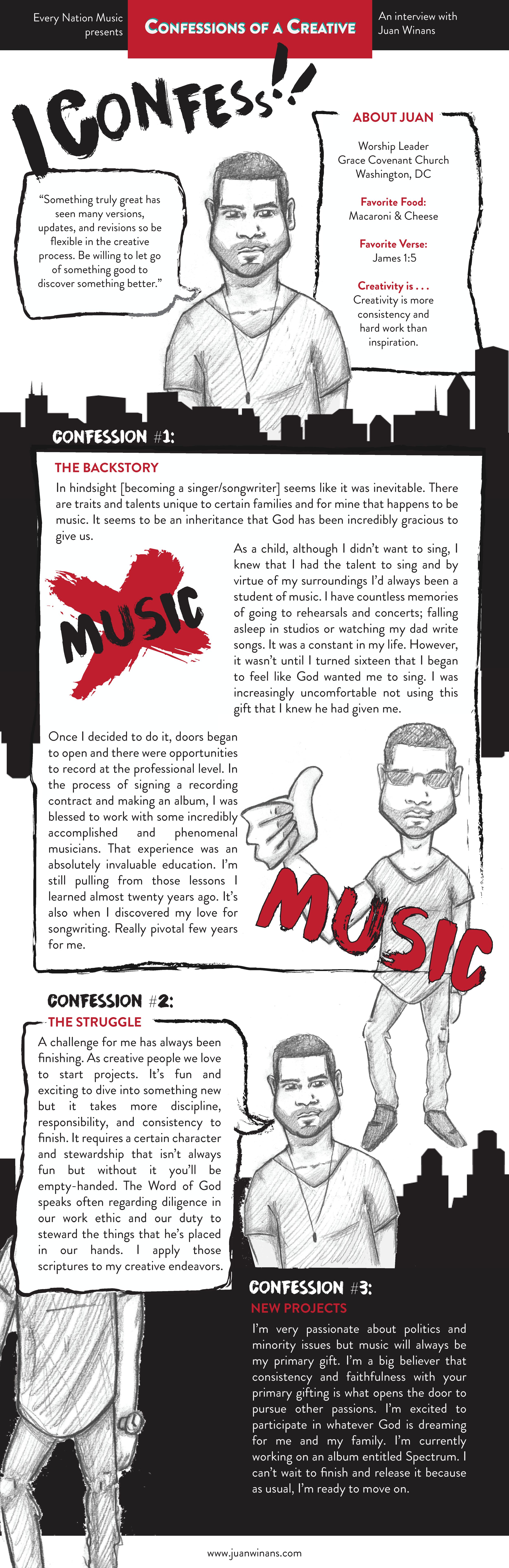 Confessions of a Creative Juan.png