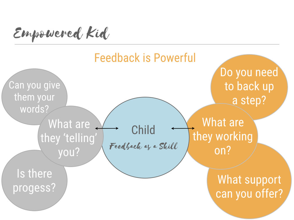 Roadmap to Progress - how you can support your child.041.jpeg