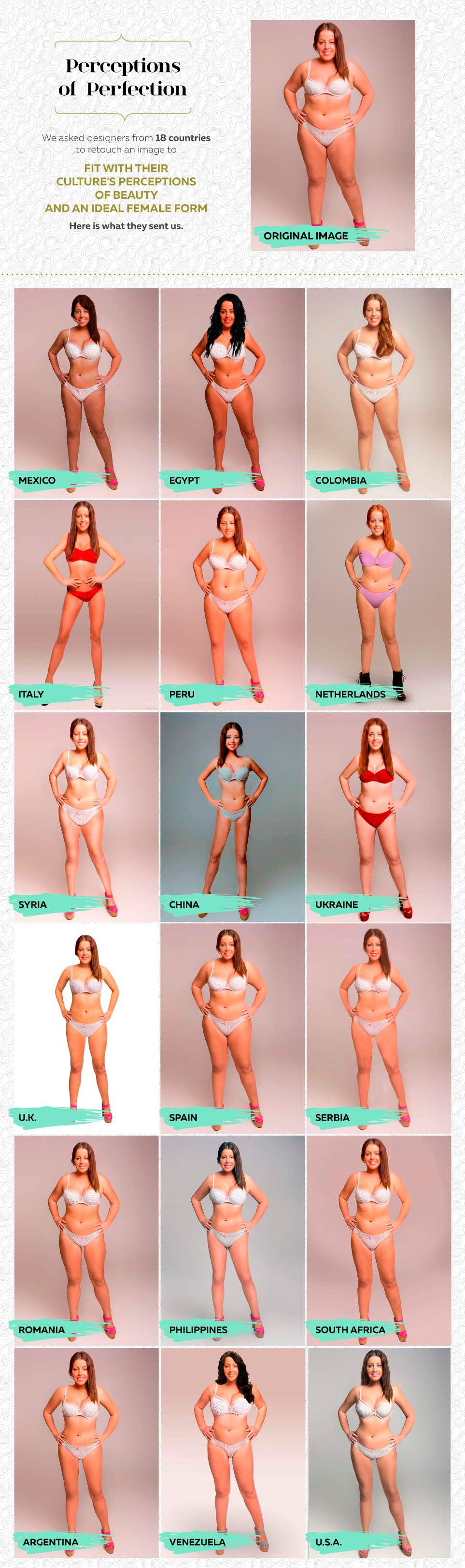 Eye Opening Photoshop Study Reveals Beauty Standards Around The World | Read Full Article Now at RetouchingBlog.com