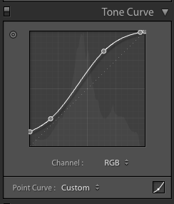 Tone Curve in Adobe Lightroom