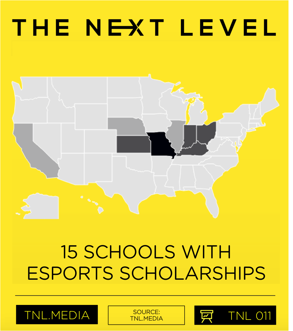 Midwest Colleges Driving eSports Scholarships (Graphic: The Next Level)