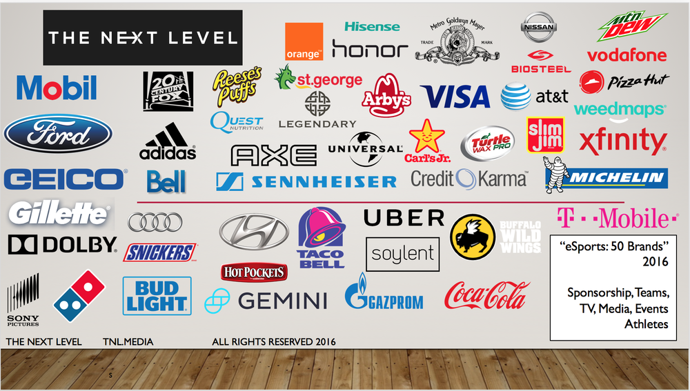 2016 eSports Review: 50 Brands That Invested In eSports (Graphic: The Next Level)