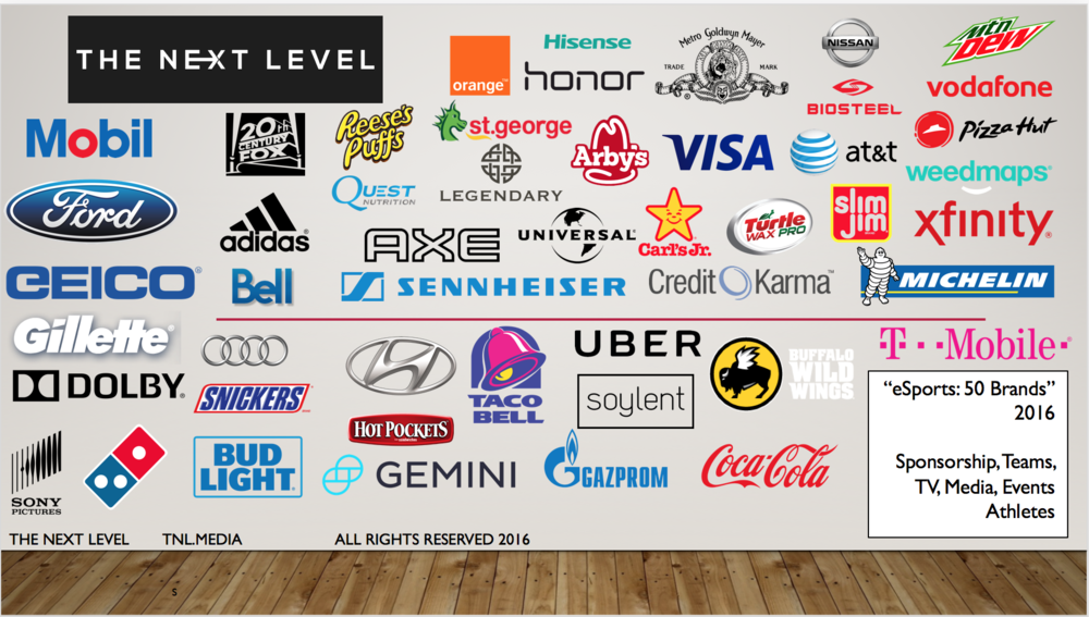 The 50 Brands That Invested In eSports In 2016 (Graphic: The Next Level)