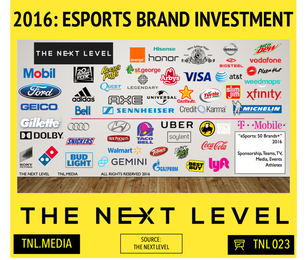 TNL eSports Infographic 023: The 50+ Brands That Invested In eSports In 2016 (Graphic: The Next Level)