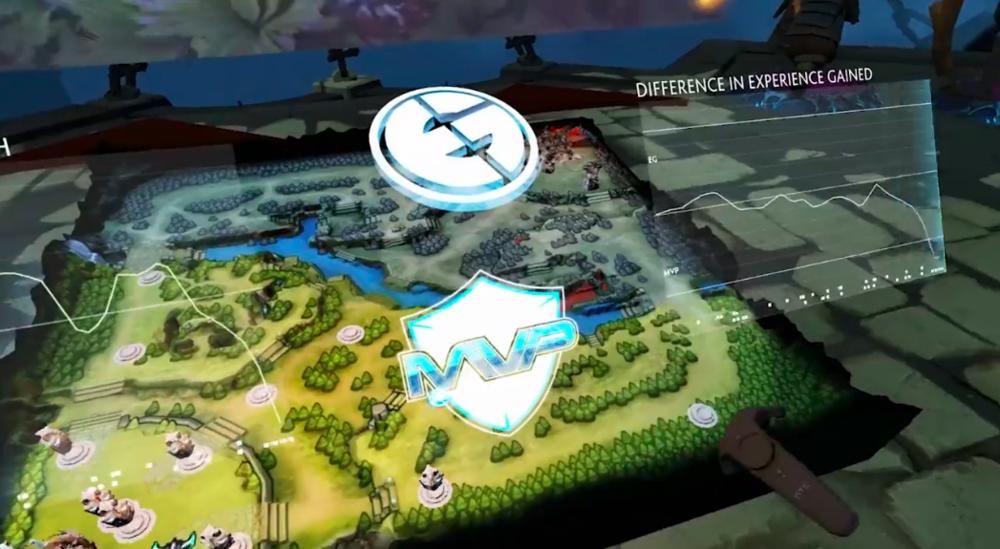 DOTA2 In VR (Photo: Valve)