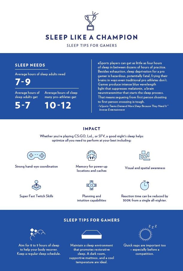 Casper's Sleep Tips for Gamers Campaign (Photo: The Drum)