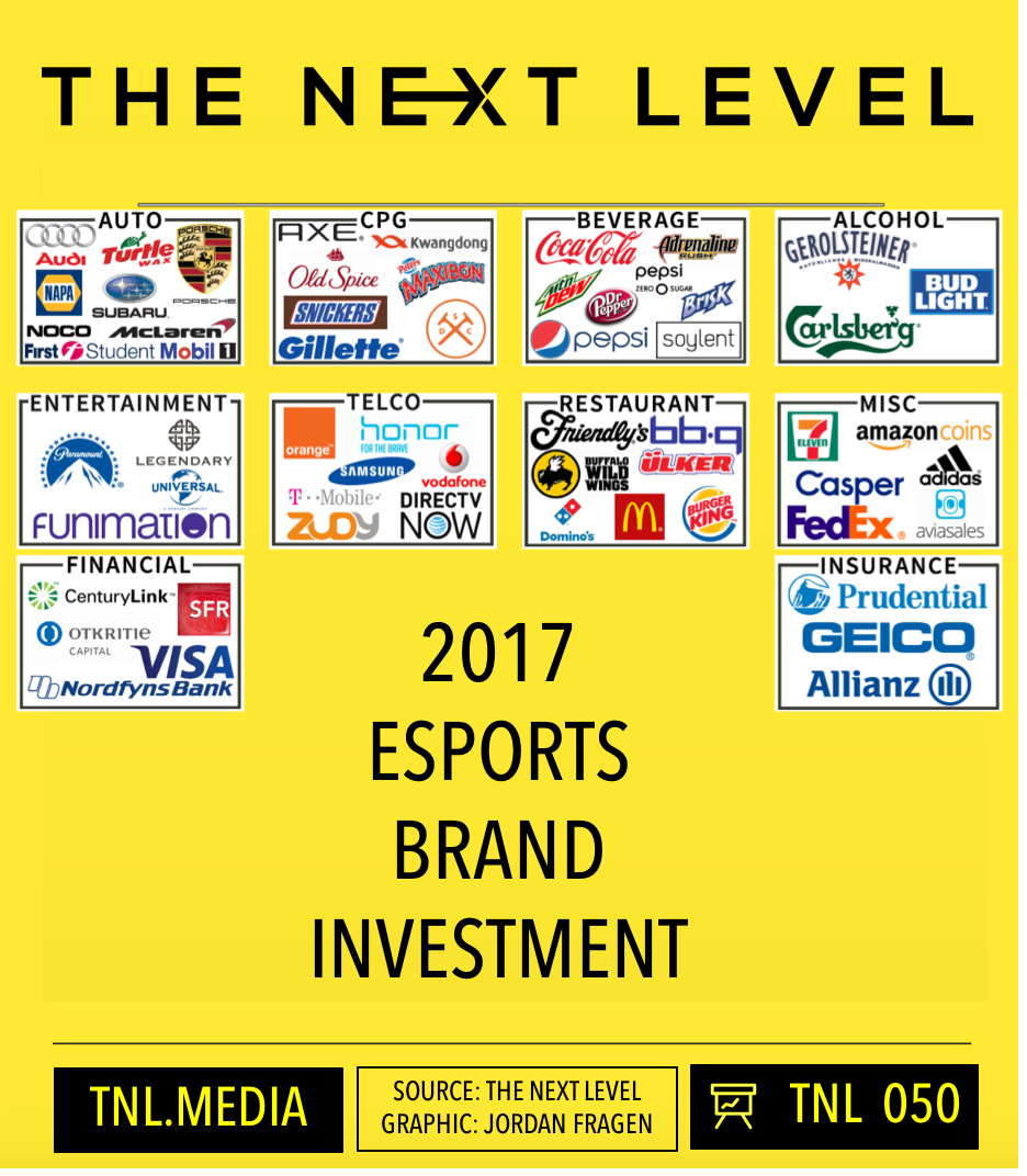 TNL Infographic 050: 2017 eSports Brand Investment (Graphic: Jordan Fragen)