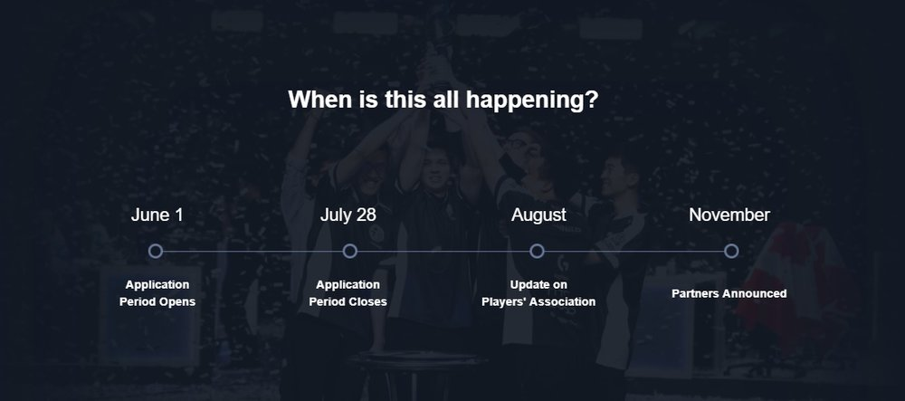 Timeline for NA LCS Franchising (Photo: Riot Games)