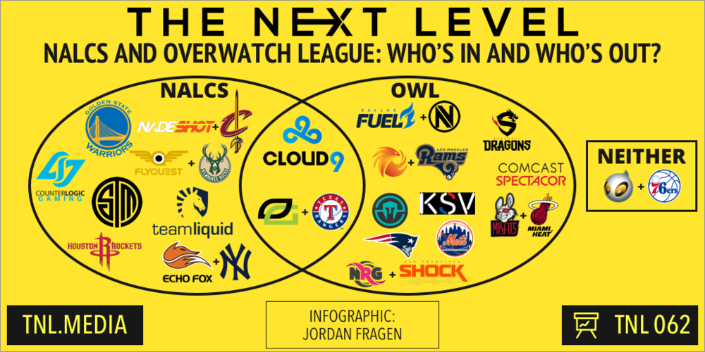 TNL Infographic 062: Teams In NALCS and Overwatch League (Infographic: Jordan Fragen)