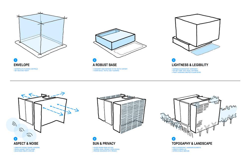MEL-DA hotel concept diagrams RDO.jpg