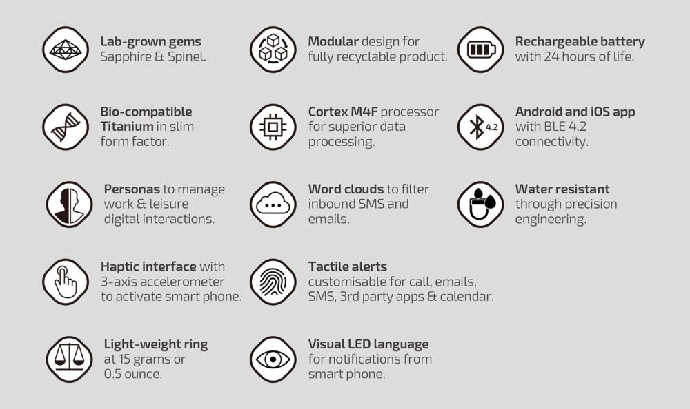 Cortex M4F micro-processor, Personas, Bio-compatible, Titanium, Sapphire, Spinel, Modulaj, Tactile Alerts, Haptic
