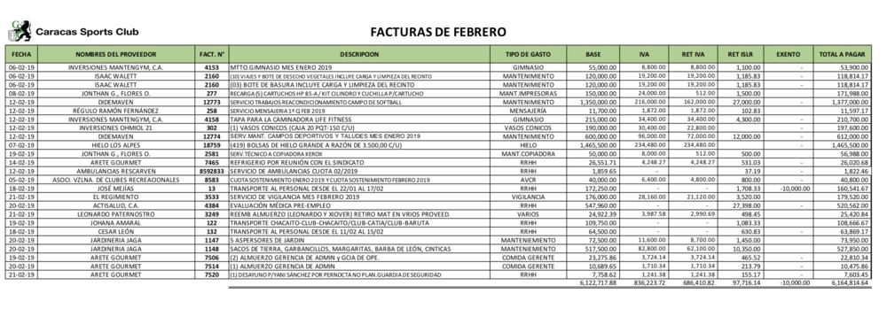 Facturas Febrero 2019