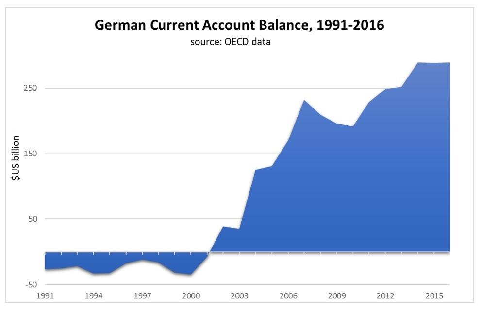 germany_chart.jpg