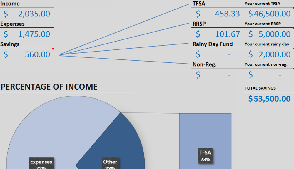 BUDGET TEMPLATE - Track your monthly expenses and income and have set targets for different savings accounts.