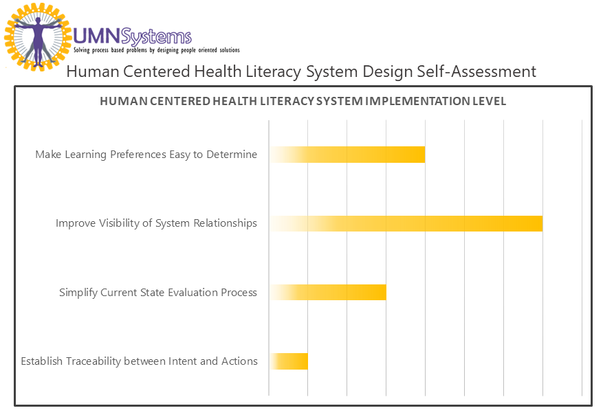 Download Health Literacy Resource Usability Assessment