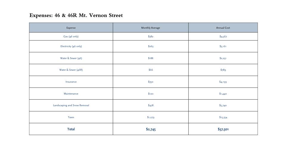 46 & 46R Mt. Vernon Proforma.002.jpeg