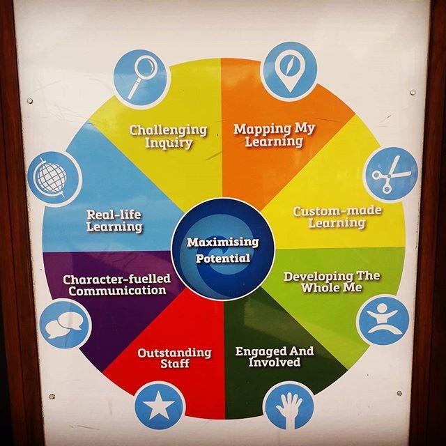 Maximising potential in Nelson-Marlborough schools. #StudyinNZ #potential #talent #marlboroughnz #extraordinary