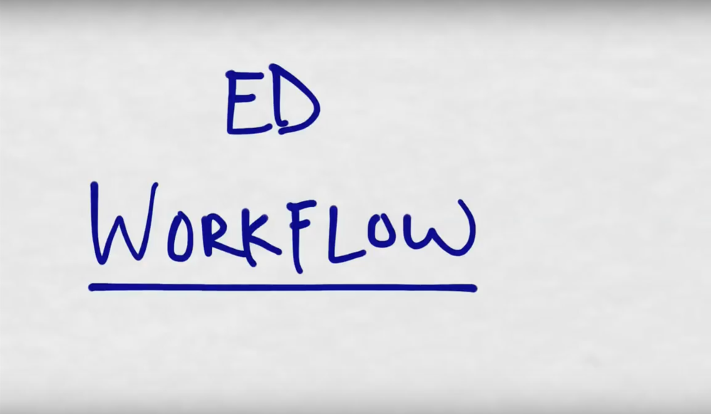 EM ED Workflow Lecture Emergency Medicine